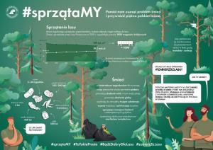 infografika sprzataMY_A3.jpg